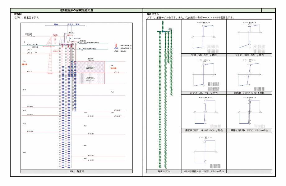 護岸の耐震補強設計