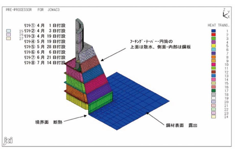 セメントの水和発熱による熱伝導解析・温度応力解析